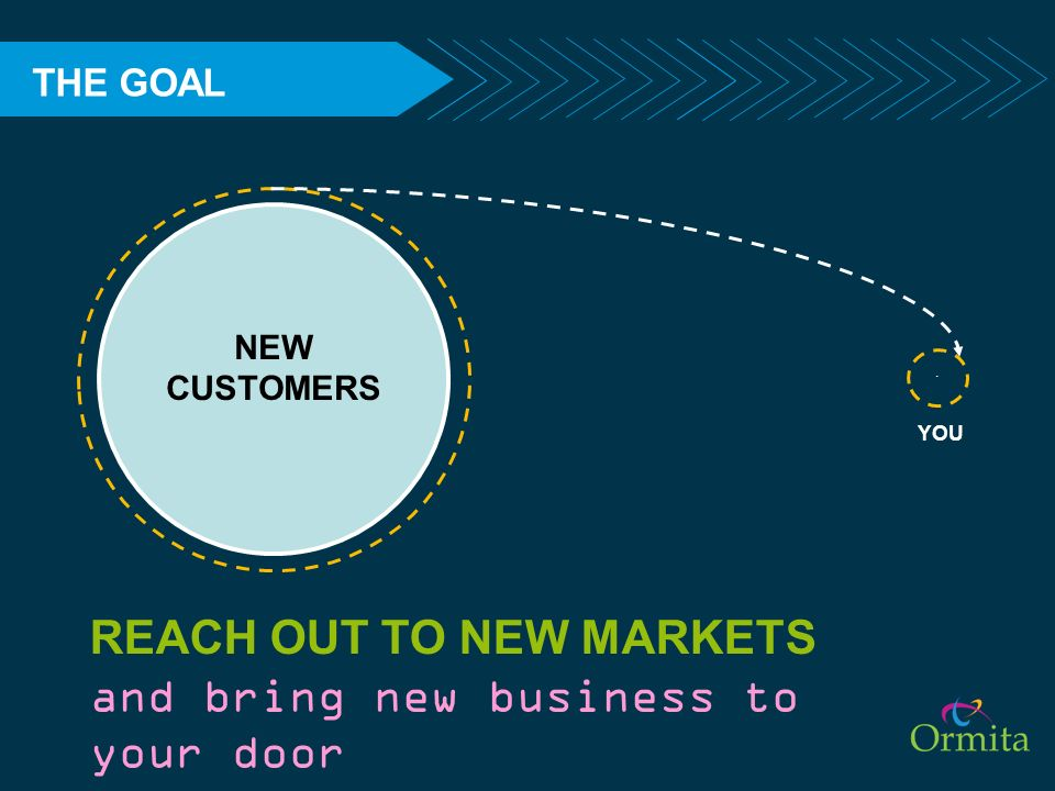 REACH OUT TO NEW MARKETS and bring new business to your door