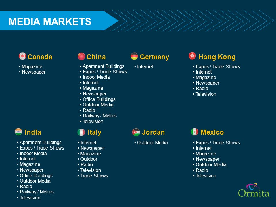 MEDIA MARKETS Canada China Germany Hong Kong India Italy Jordan Mexico