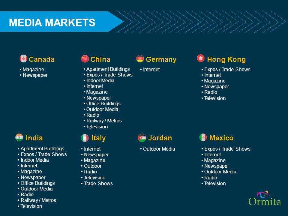 MEDIA MARKETS Canada China Germany Hong Kong India Italy Jordan Mexico