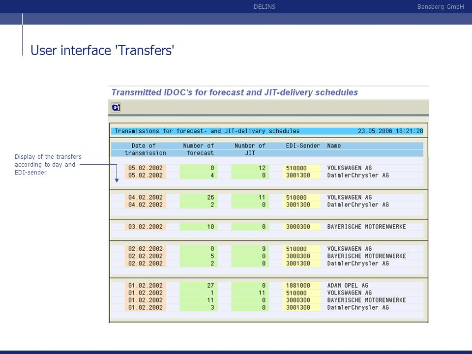 User interface Transfers