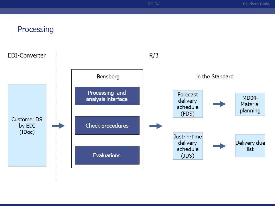 Processing EDI-Converter R/3 Evaluations