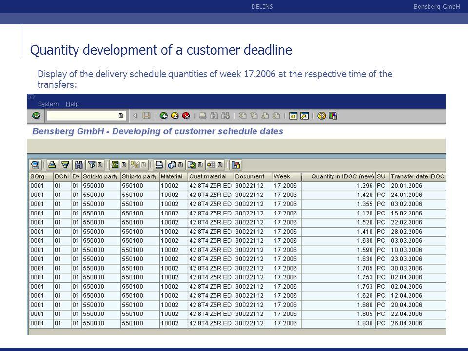 Quantity development of a customer deadline