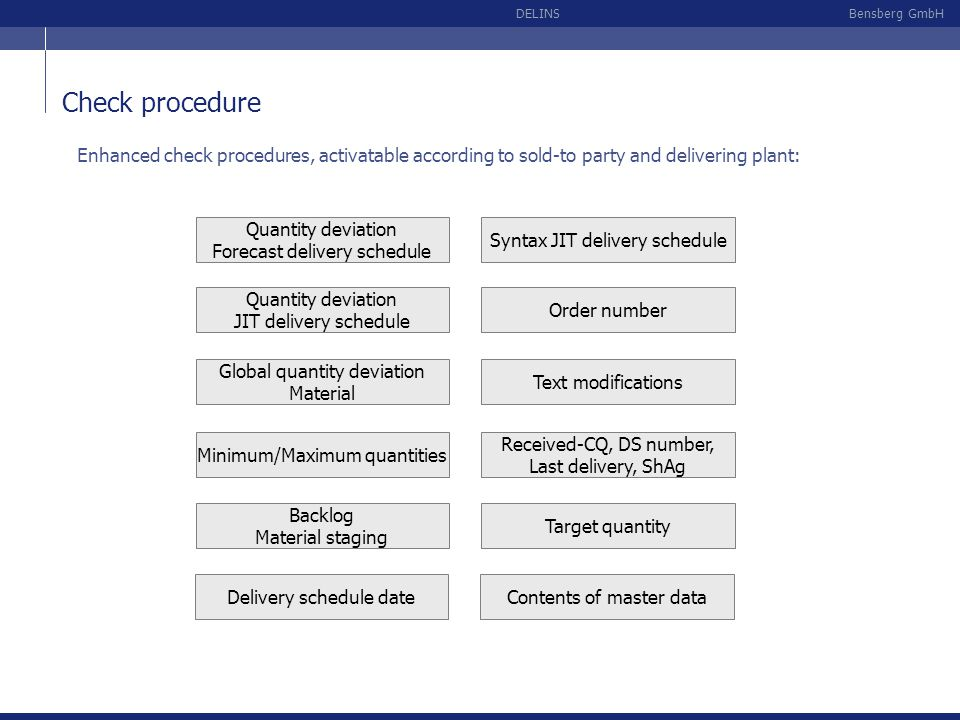 Check procedure Enhanced check procedures, activatable according to sold-to party and delivering plant: