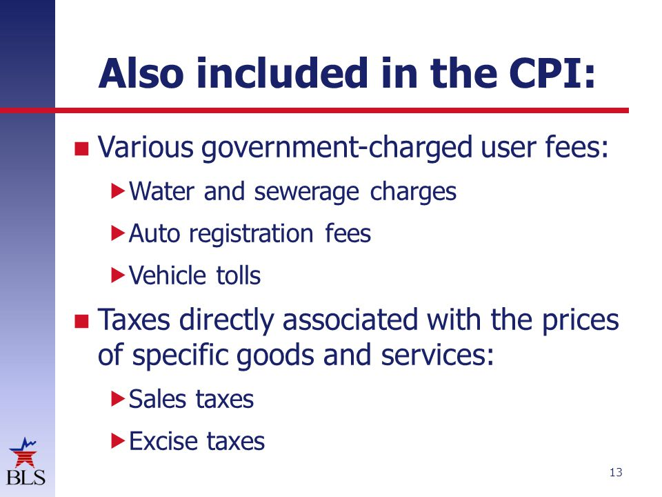 Also included in the CPI: