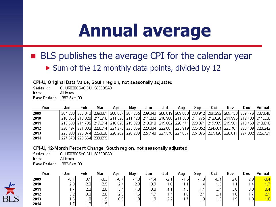 Annual average BLS publishes the average CPI for the calendar year