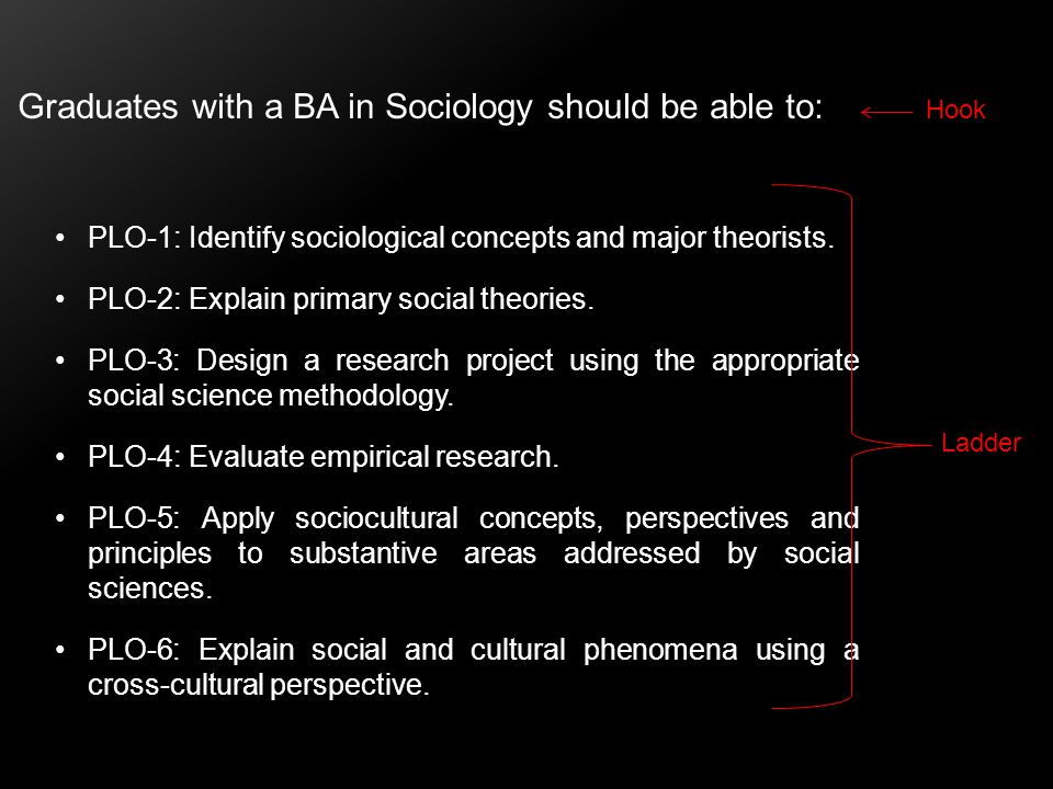 PLO-1: Identify sociological concepts and major theorists.