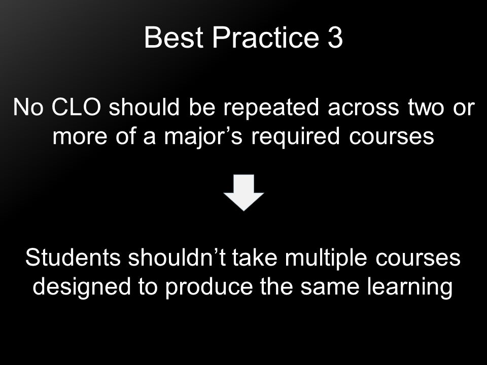 Best Practice 3 No CLO should be repeated across two or more of a major's required courses.