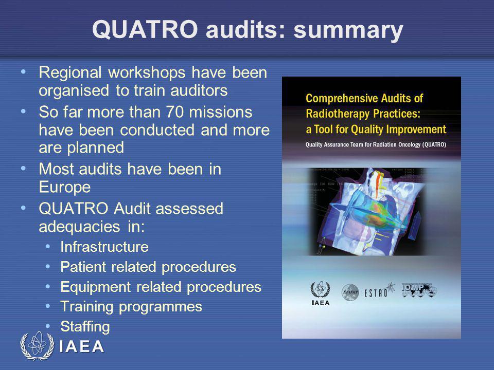 QUATRO audits: summary