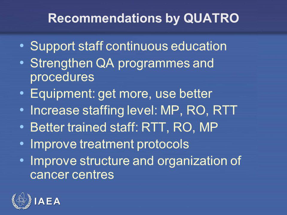 Recommendations by QUATRO