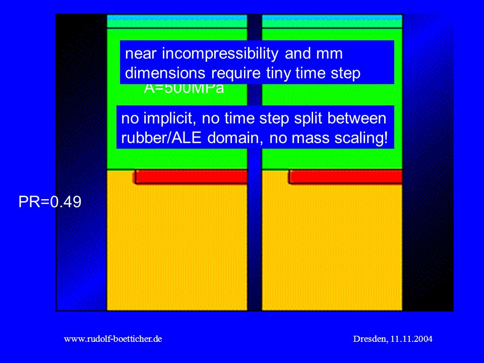 near incompressibility and mm dimensions require tiny time step