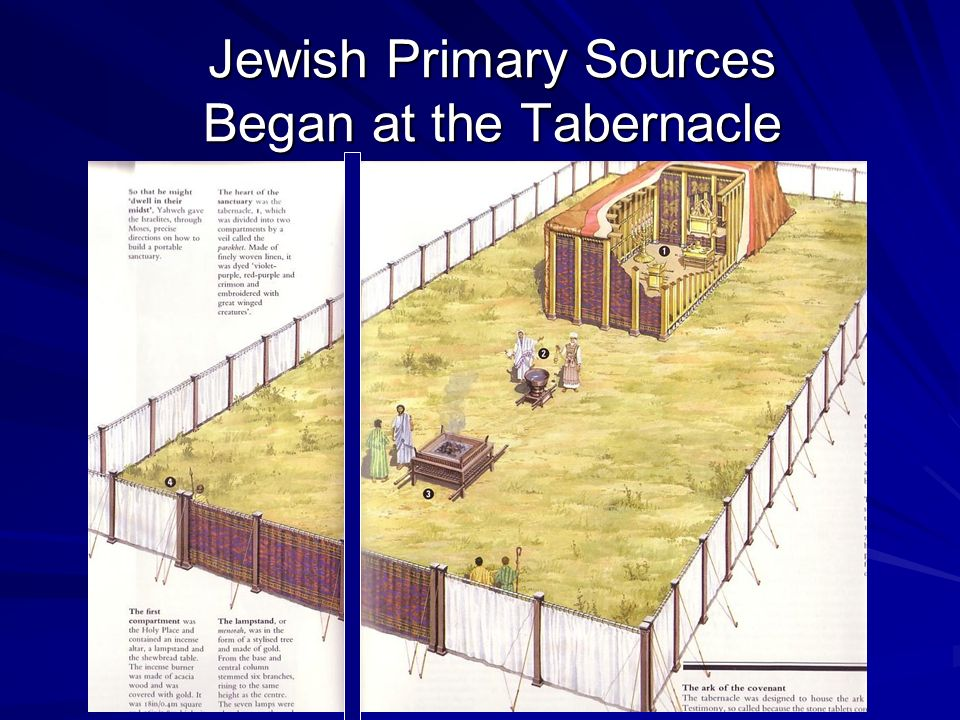 Jewish Primary Sources Began at the Tabernacle