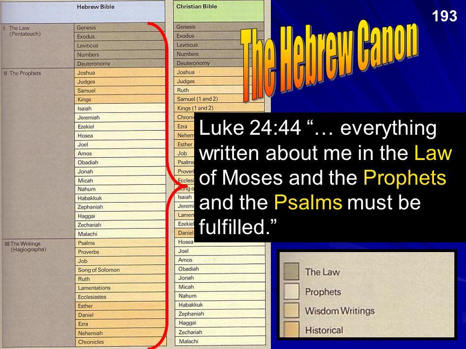 The Hebrew Canon The Hebrew Canon