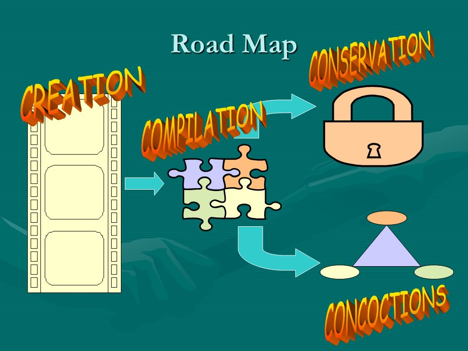 Road Map CONSERVATION CREATION COMPILATION CONCOCTIONS