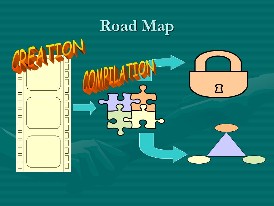 Road Map CREATION COMPILATION