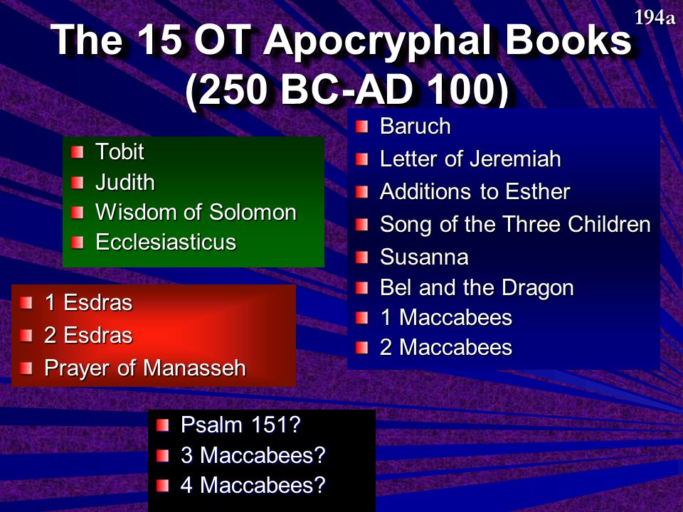 The 15 OT Apocryphal Books (250 BC-AD 100)