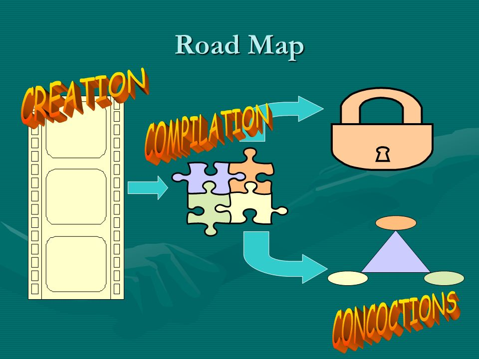 Road Map CREATION COMPILATION CONCOCTIONS