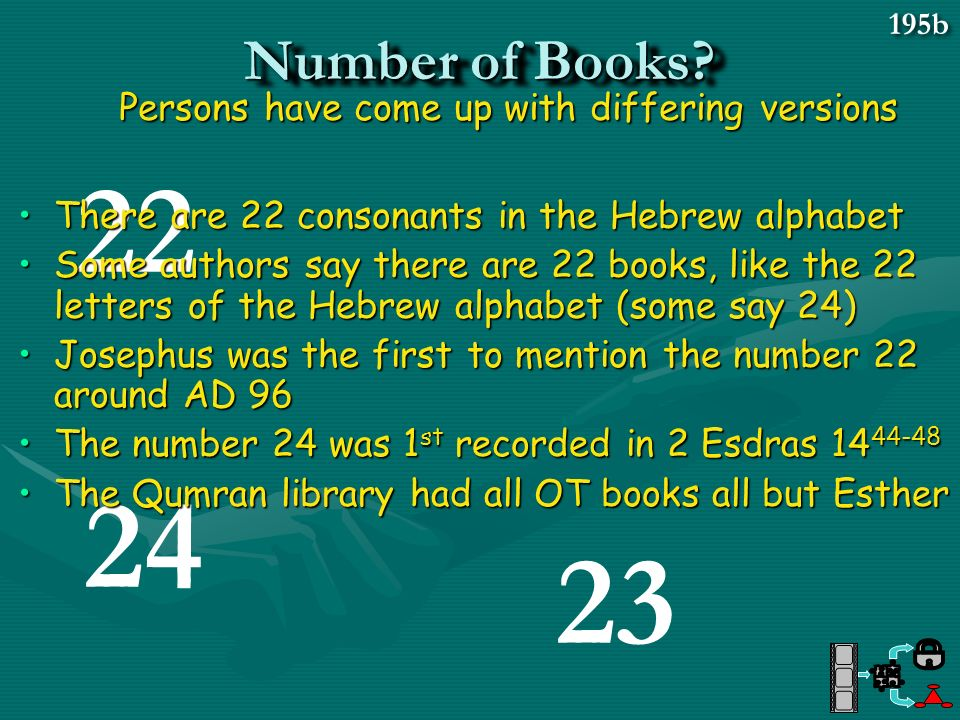 22 24 23 Number of Books Persons have come up with differing versions