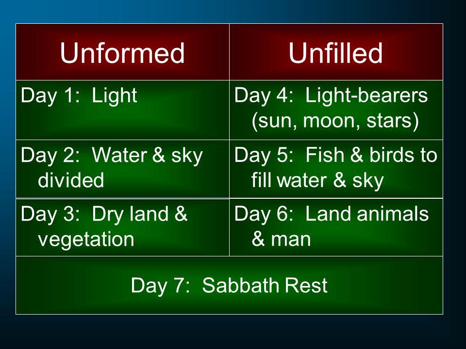 Unformed Unfilled Day 1: Light Day 4: Light-bearers (sun, moon, stars)