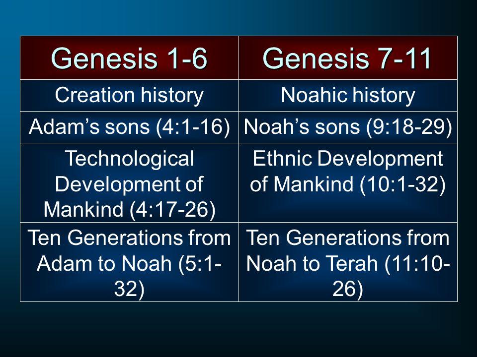 Genesis 1-6 Genesis 7-11 Creation history Noahic history
