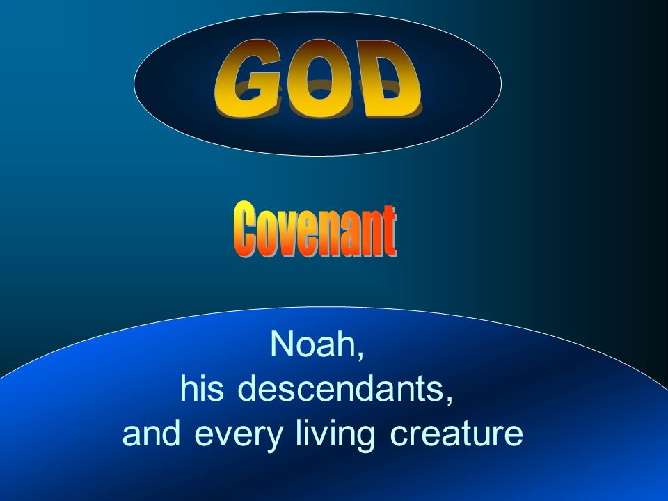 Noah, his descendants, and every living creature