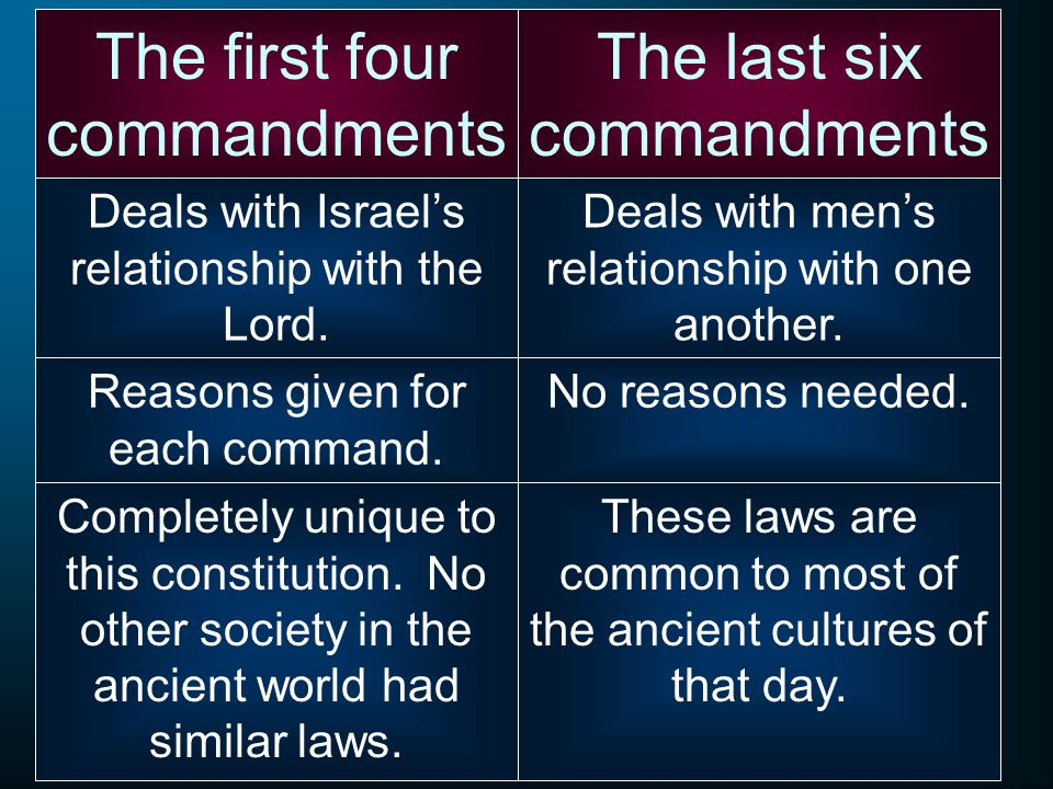 The first four commandments