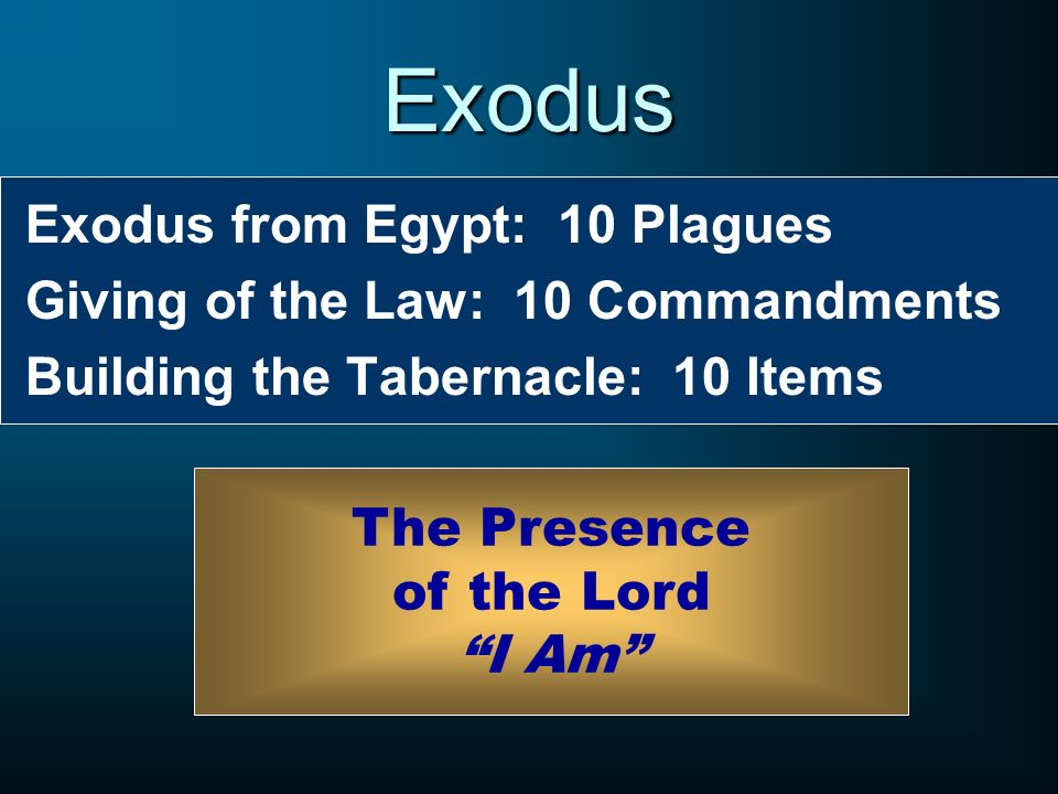 Exodus Exodus from Egypt: 10 Plagues
