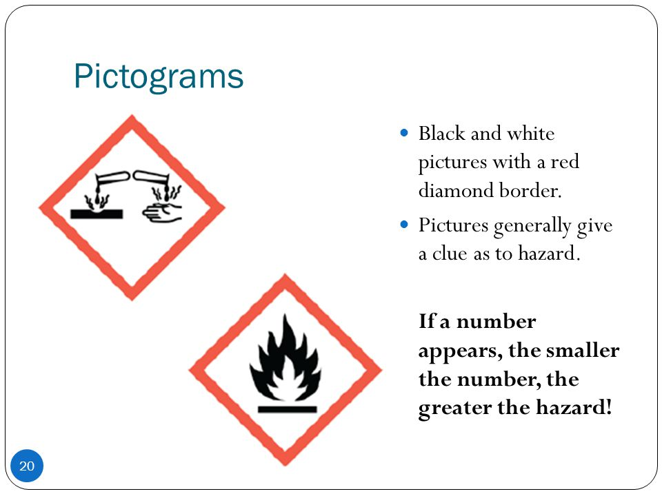 Pictograms Black and white pictures with a red diamond border.
