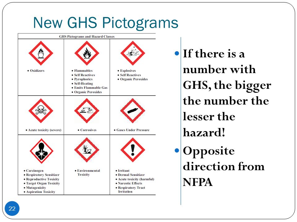 New GHS Pictograms If there is a number with GHS, the bigger the number the lesser the hazard!