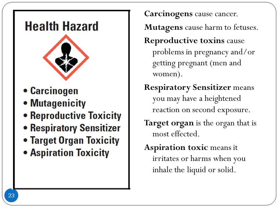 Carcinogens cause cancer. Mutagens cause harm to fetuses