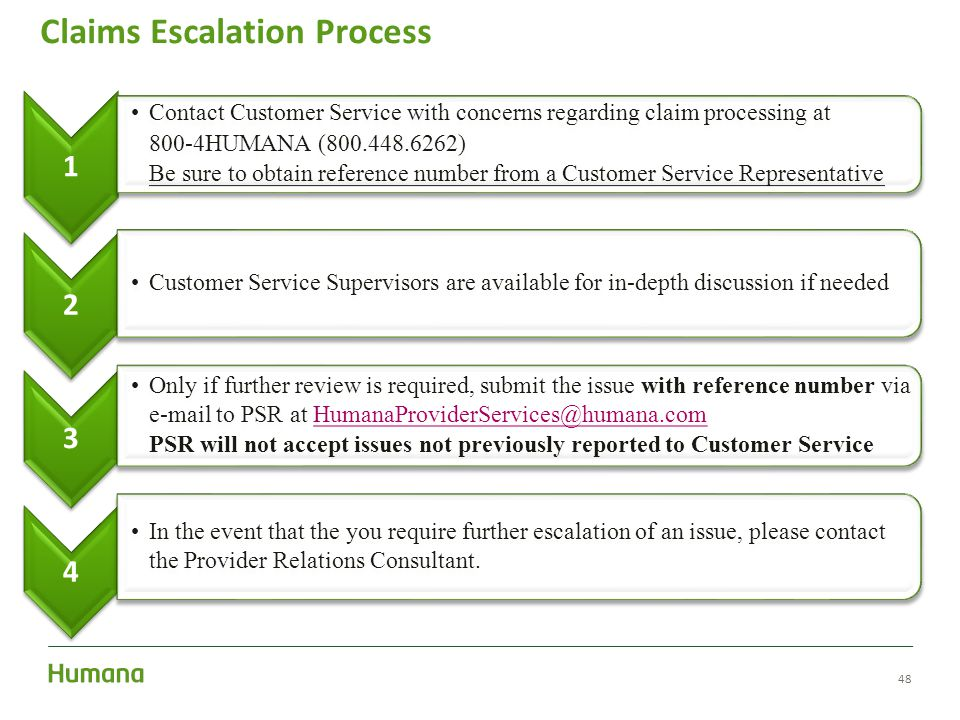 Claims Escalation Process