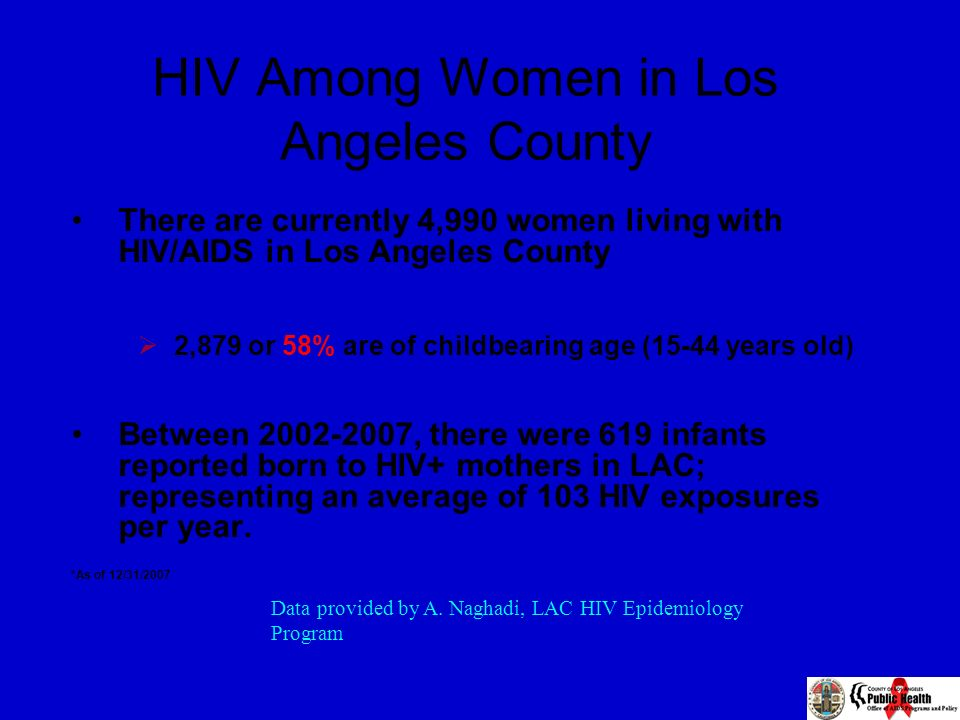 HIV Among Women in Los Angeles County