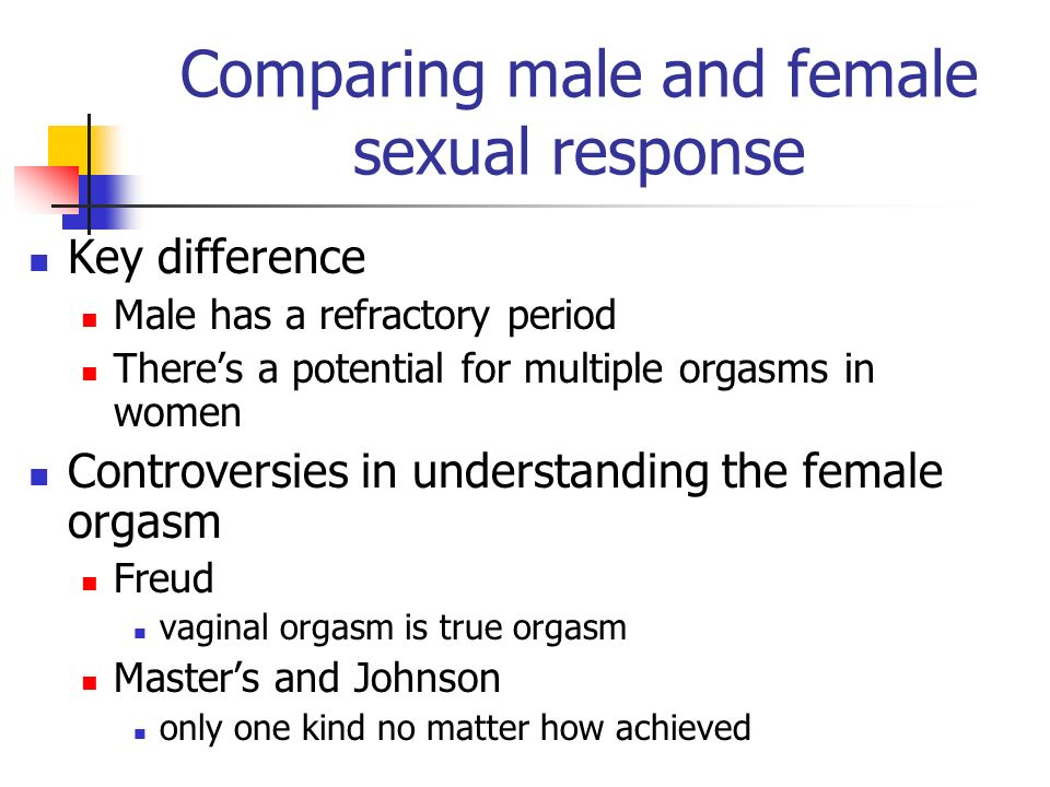 Comparing male and female sexual response