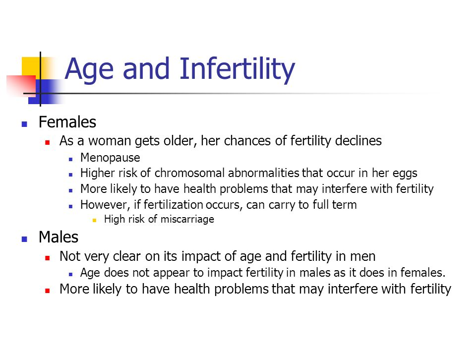 Age and Infertility Females Males