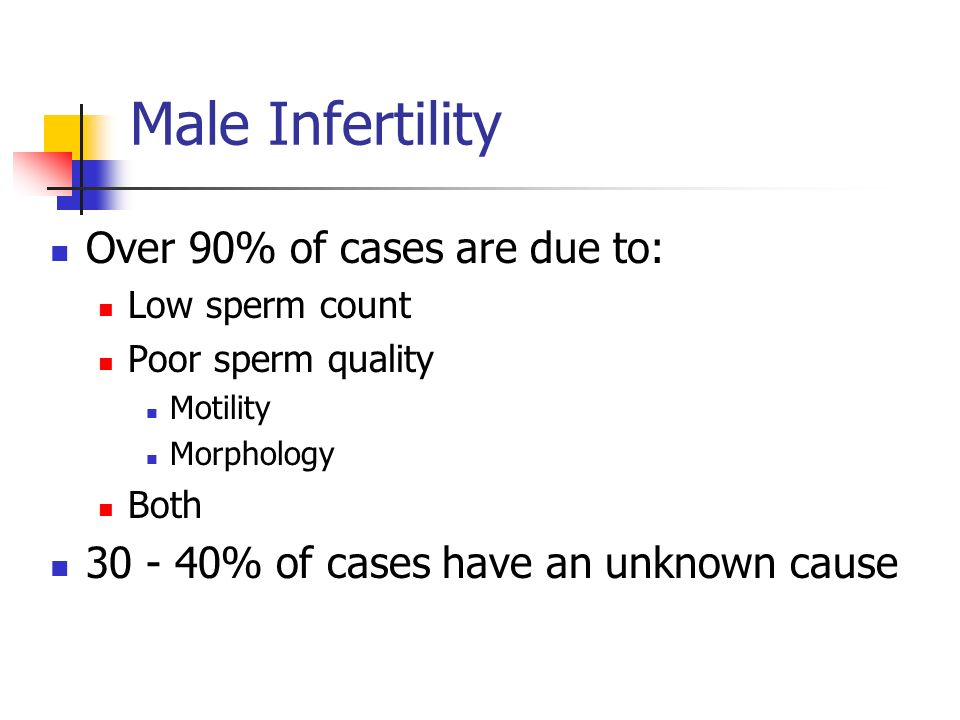 Male Infertility Over 90% of cases are due to:
