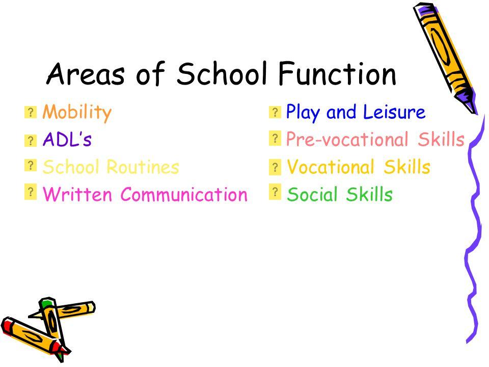 Areas of School Function