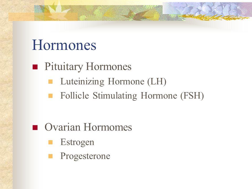 Hormones Pituitary Hormones Ovarian Hormomes Luteinizing Hormone (LH)