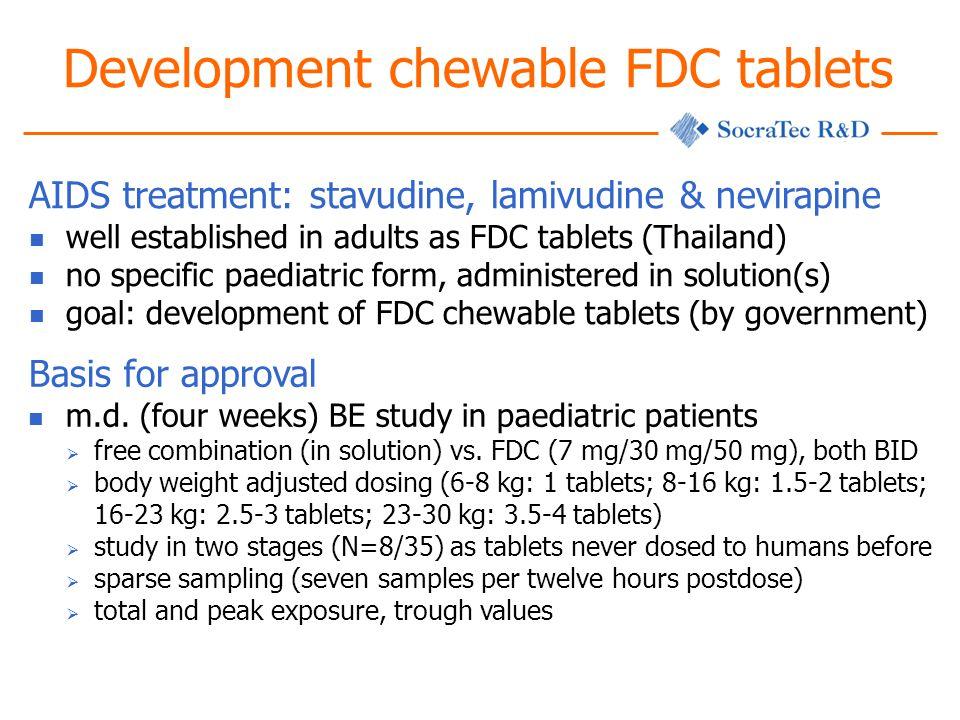 Development chewable FDC tablets