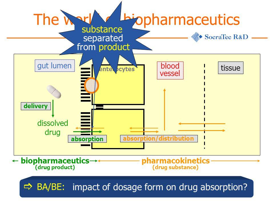 The world of biopharmaceutics