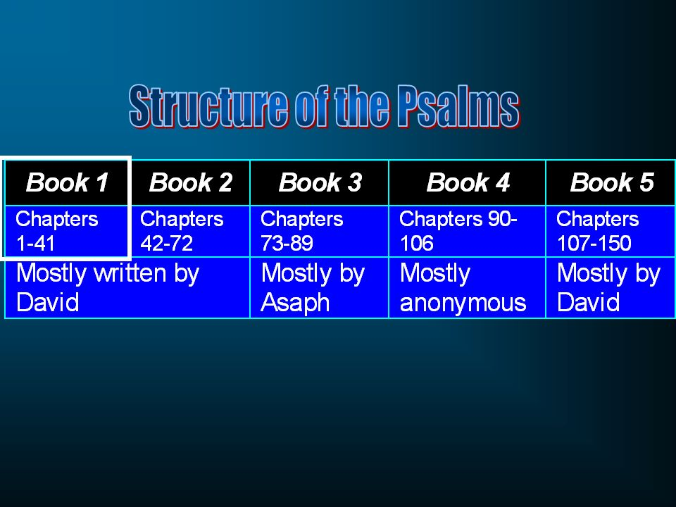 Structure of the Psalms