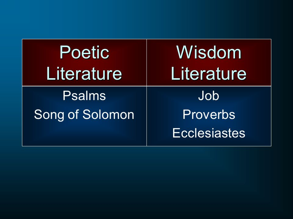 Poetic Literature Wisdom Literature Psalms Song of Solomon Job