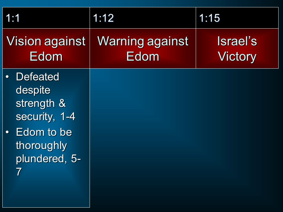 Vision against Edom Warning against Edom Israel's Victory 1:1 1:12