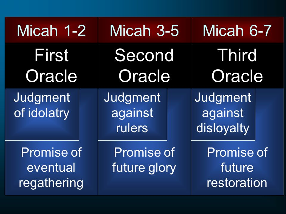 First Oracle Second Oracle Third Oracle Micah 1-2 Micah 3-5 Micah 6-7