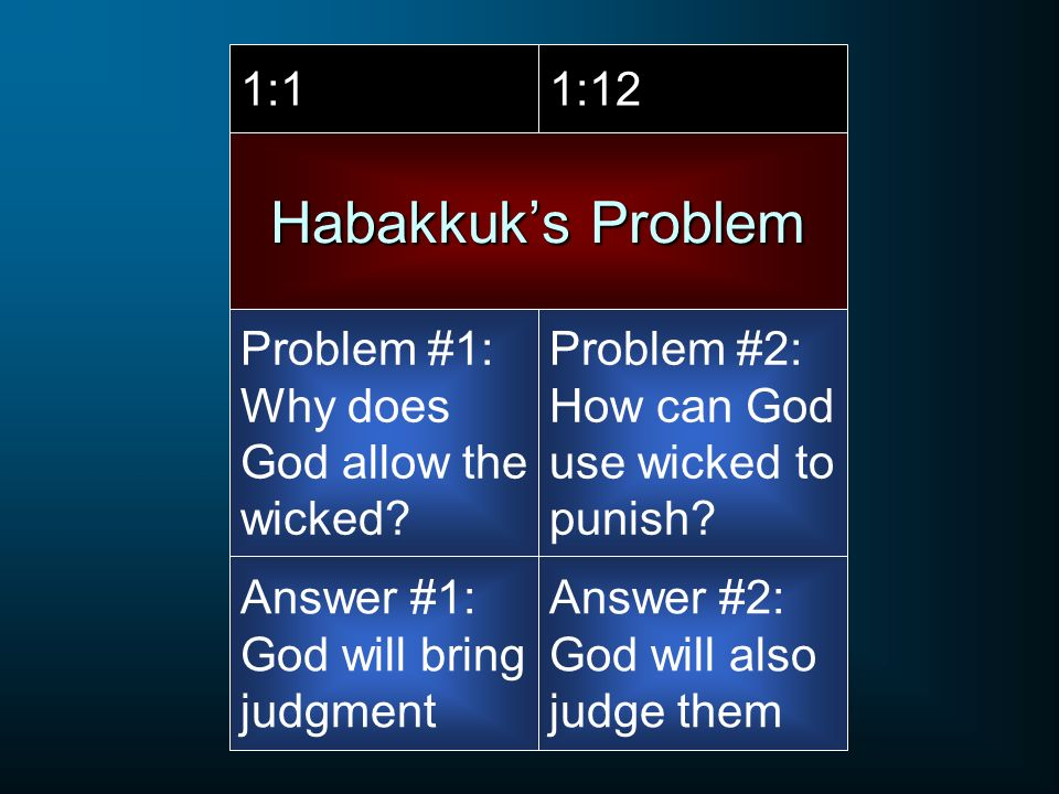 Habakkuk's Problem 1:1 1:12 Problem #1: Why does God allow the wicked