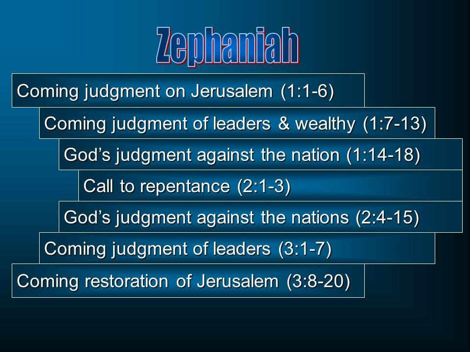 Coming judgment on Jerusalem (1:1-6)