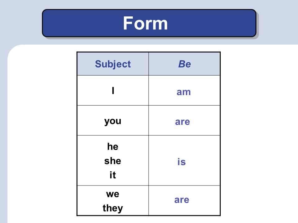 Form Subject Be I you he she it we they am are is are