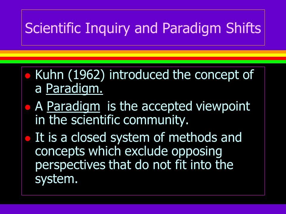 Scientific Inquiry and Paradigm Shifts