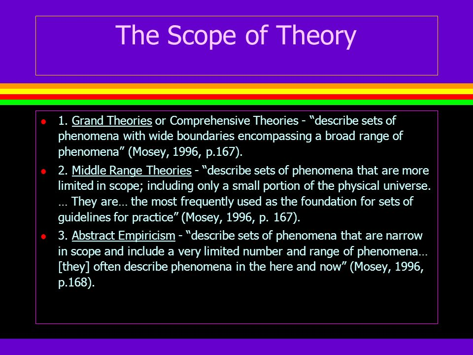 The Scope of Theory
