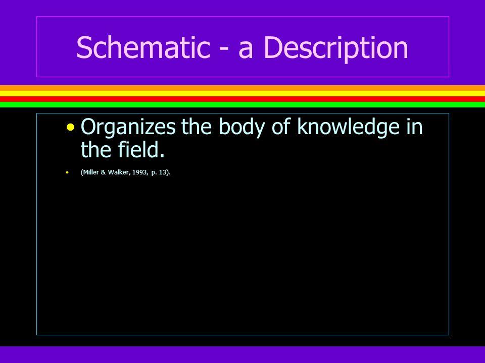 Schematic - a Description