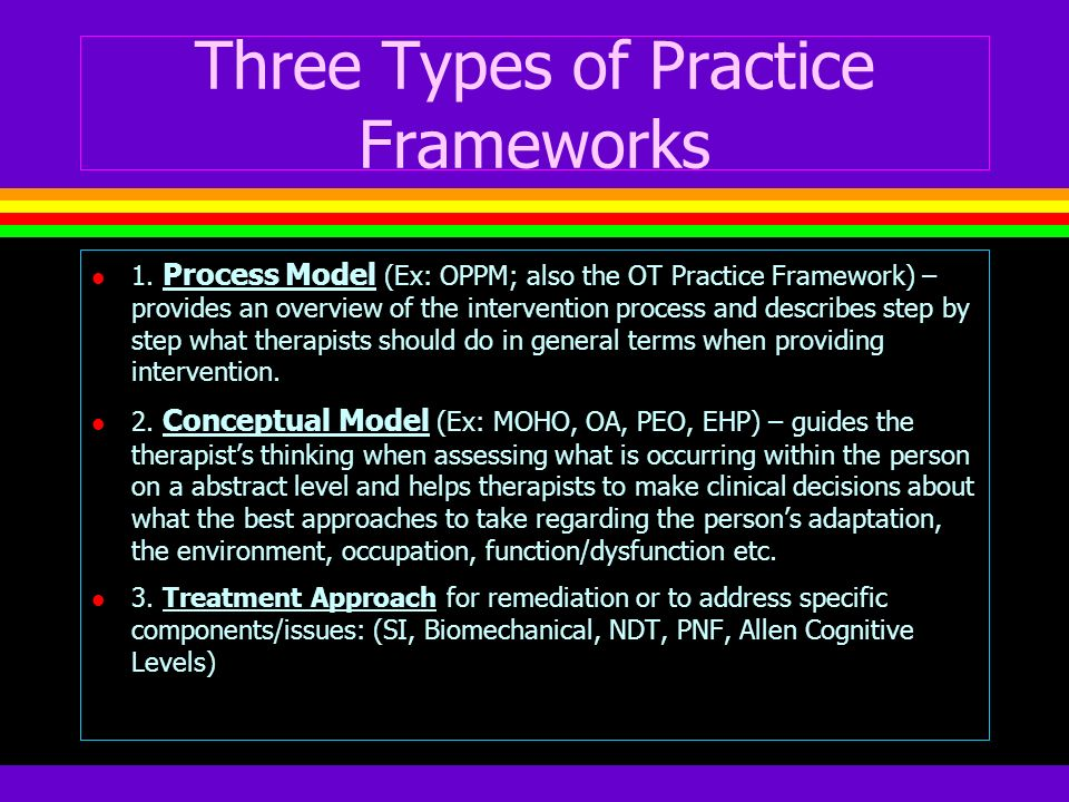 Three Types of Practice Frameworks