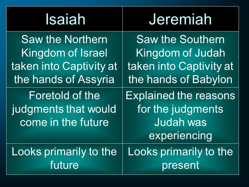 Isaiah Jeremiah. Saw the Northern Kingdom of Israel taken into Captivity at the hands of Assyria.